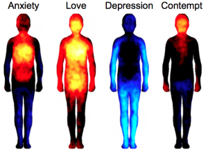 Mapping emotions 2