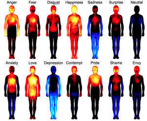 Mapping Emotions