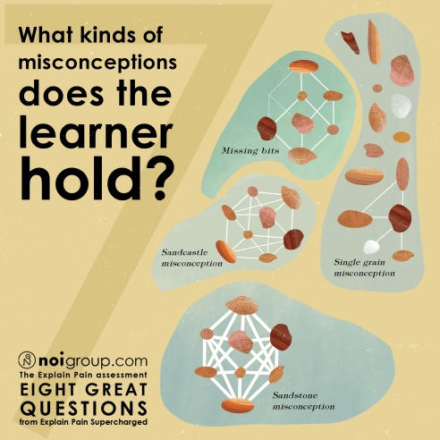infographic_7_what kinds of misconceptions does the learner hold